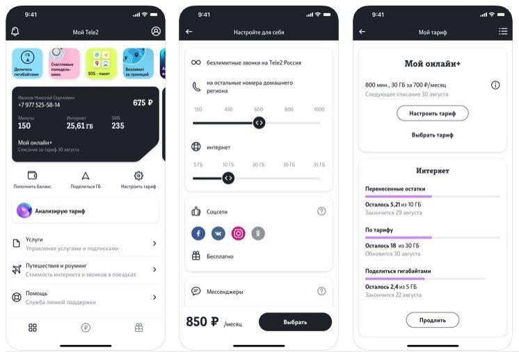 мобильное приложение Мой Теле2 преимущества использования